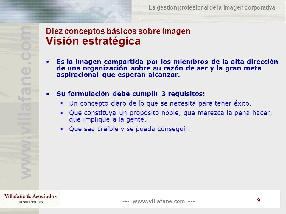 Diez conceptos básicos sobre imagen Visión estratégica