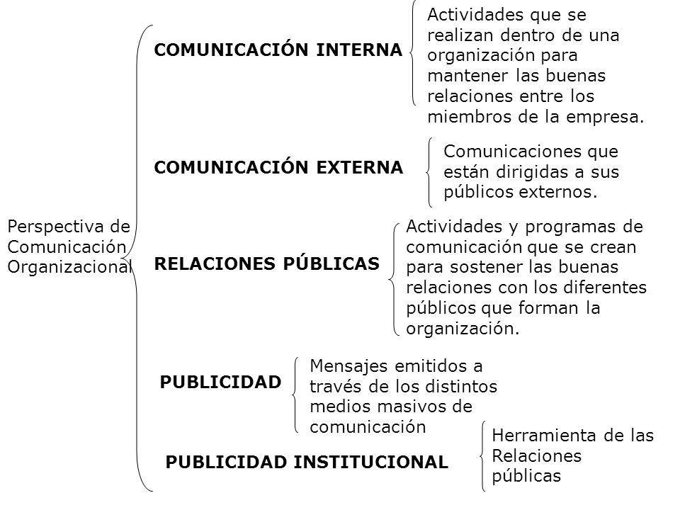 Actividades que se realizan dentro de una organización para mantener las buenas relaciones entre los miembros de la empresa.