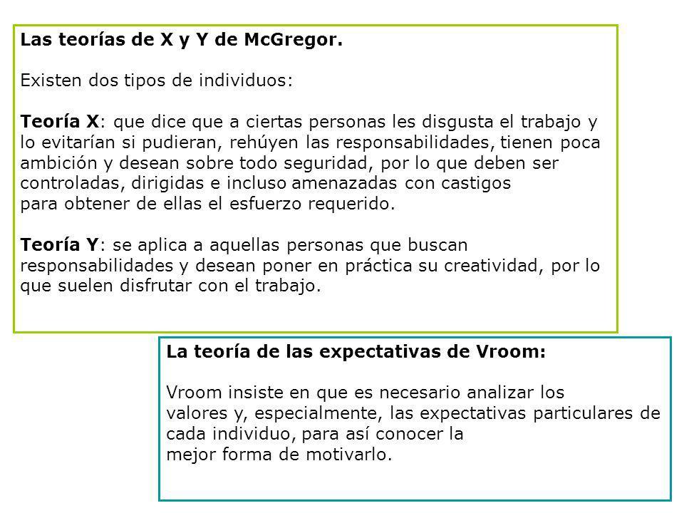 Las teorías de X y Y de McGregor.