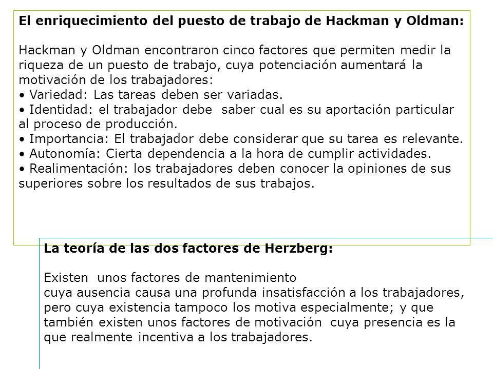 El enriquecimiento del puesto de trabajo de Hackman y Oldman: