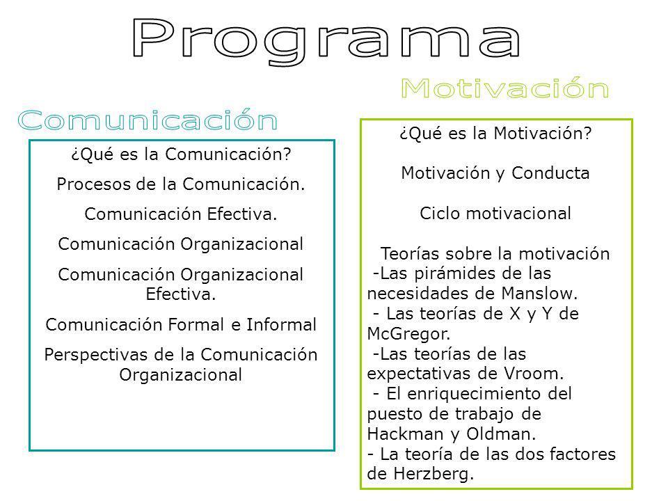 Programa Motivación Comunicación ¿Qué es la Motivación