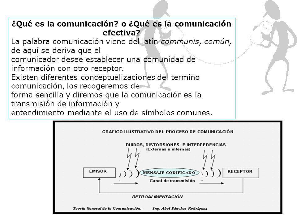 ¿Qué es la comunicación o ¿Qué es la comunicación efectiva