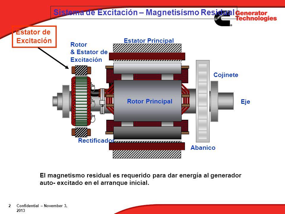 Sistema de Excitación – Magnetisísmo Residual
