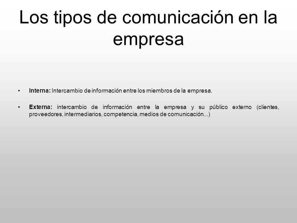 Los tipos de comunicación en la empresa