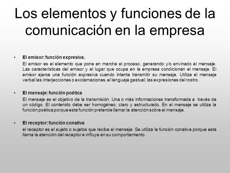 Los elementos y funciones de la comunicación en la empresa