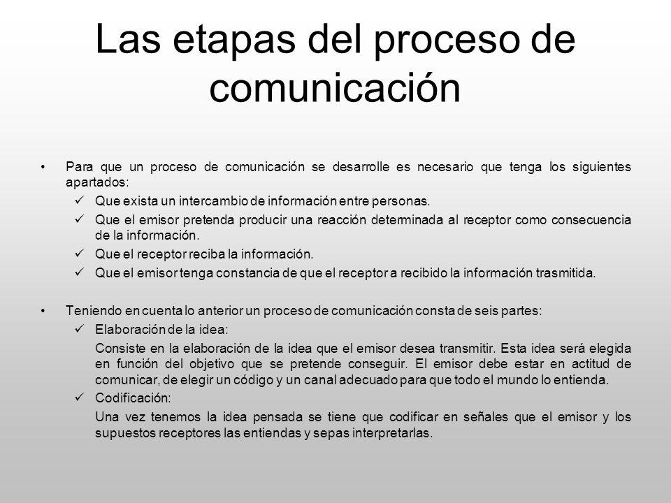 Las etapas del proceso de comunicación