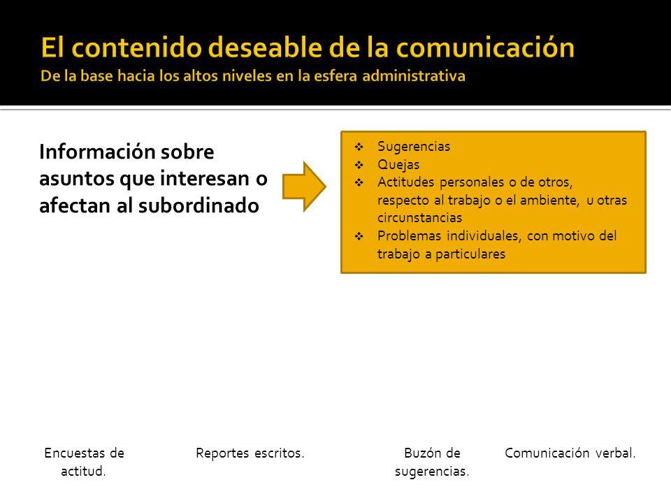 El contenido deseable de la comunicación De la base hacia los altos niveles en la esfera administrativa