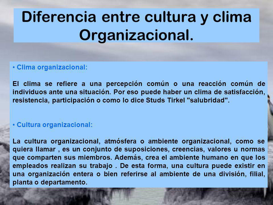 Diferencia entre cultura y clima Organizacional.
