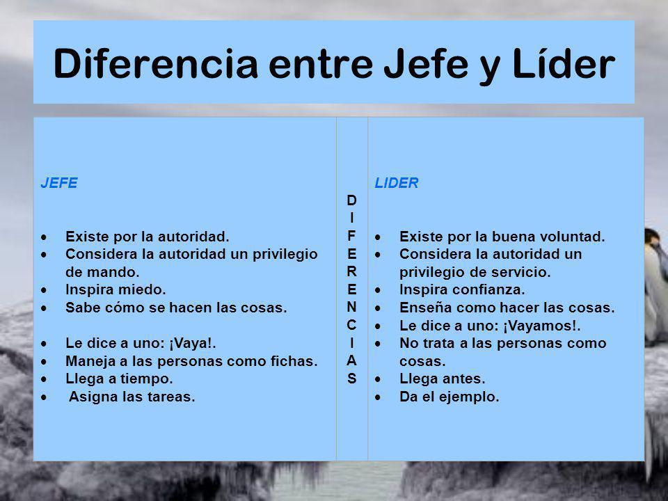Diferencia entre Jefe y Líder