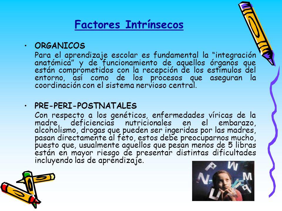 Factores Intrínsecos ORGANICOS
