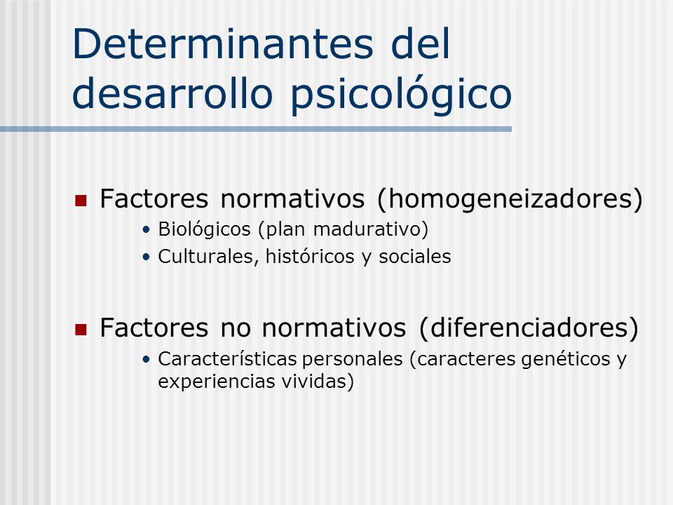 Determinantes del desarrollo psicológico
