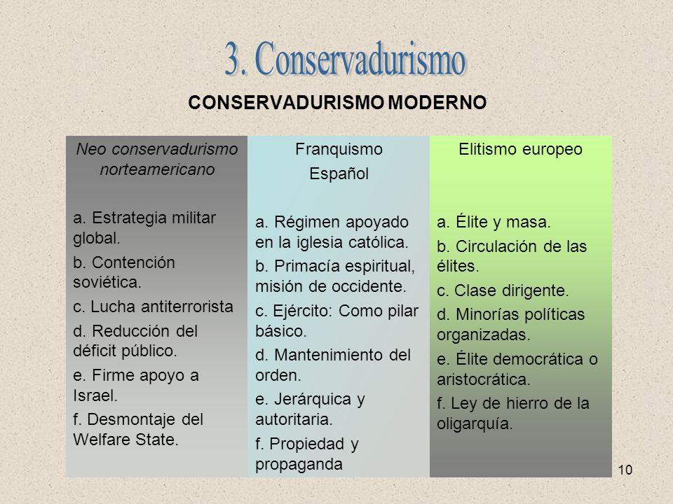 CONSERVADURISMO MODERNO