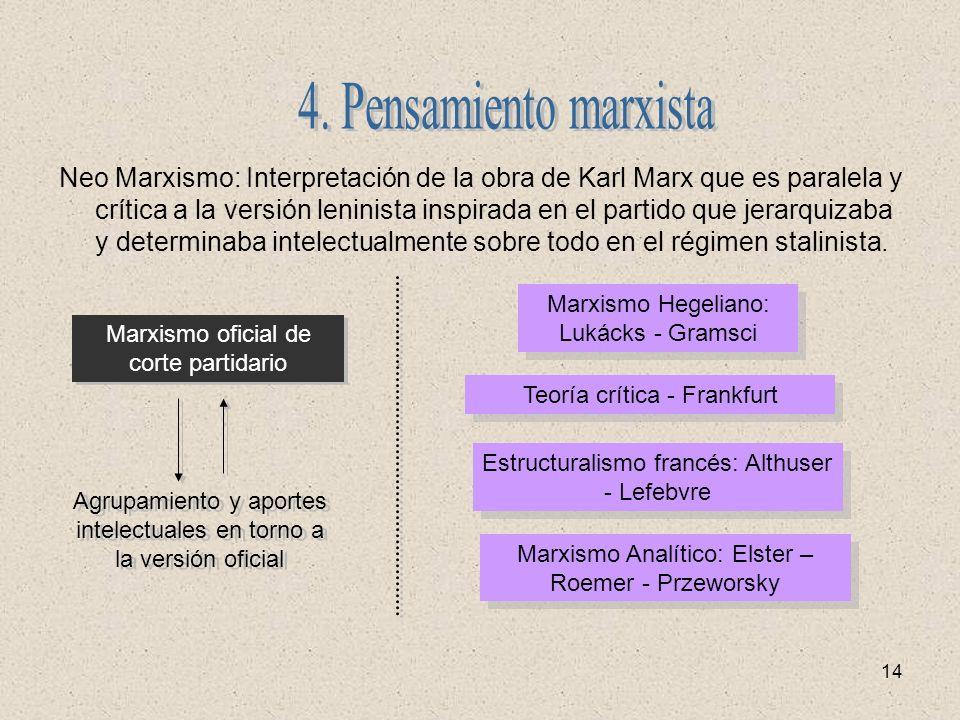 4. Pensamiento marxista