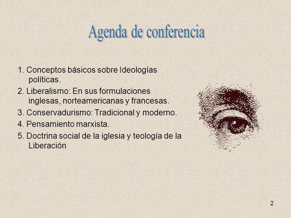 Agenda de conferencia 1. Conceptos básicos sobre Ideologías políticas.