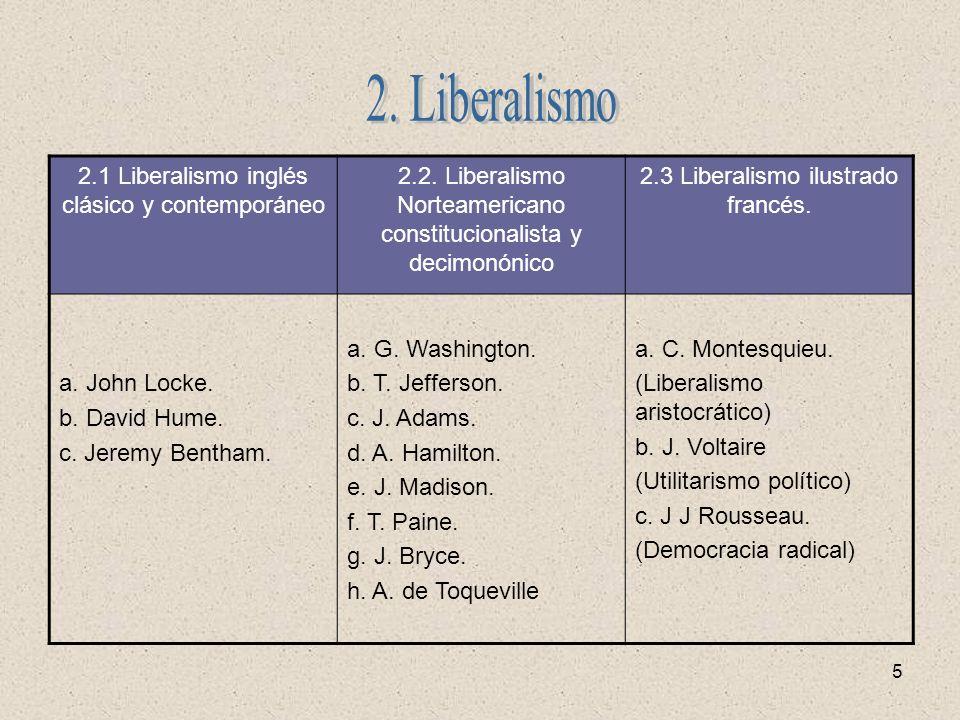 2. Liberalismo 2.1 Liberalismo inglés clásico y contemporáneo