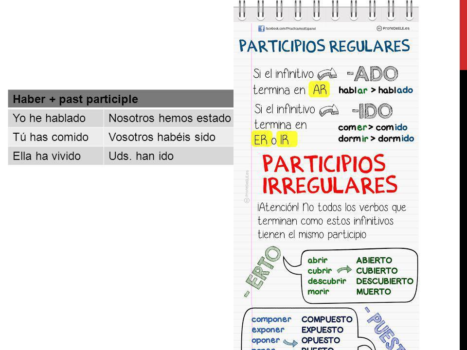 Haber + past participle