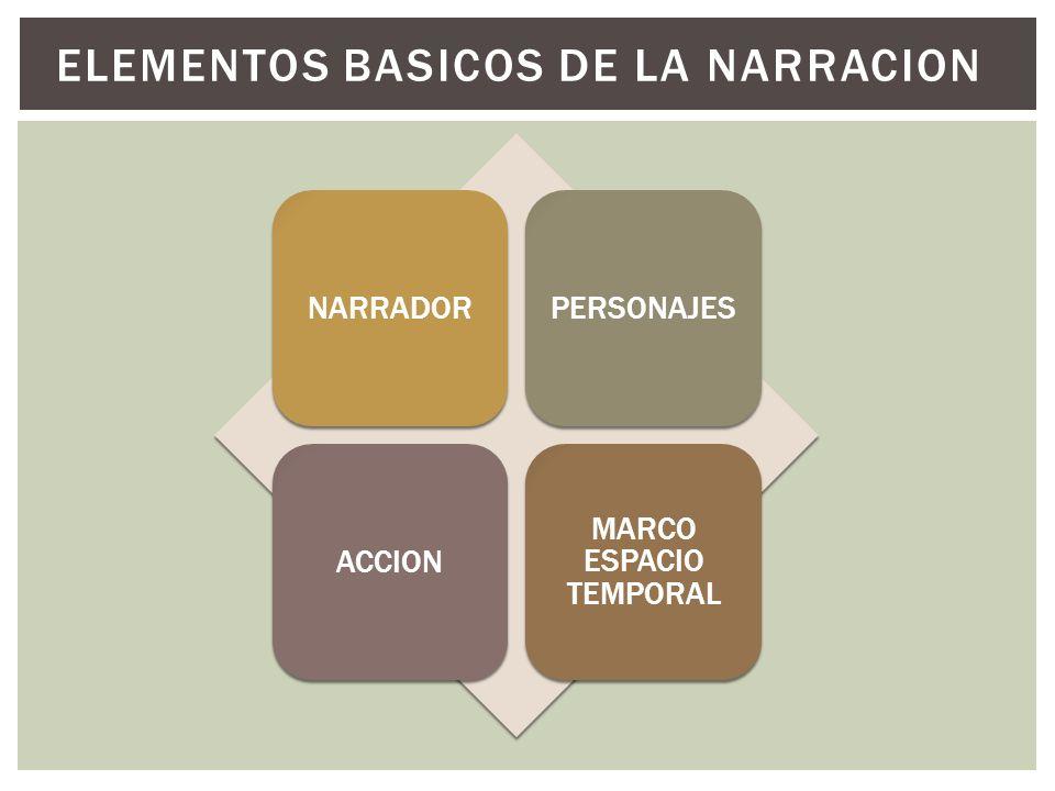 ELEMENTOS BASICOS DE LA NARRACION