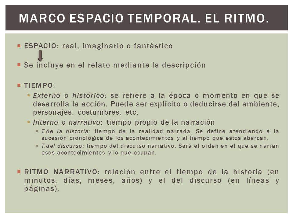 MARCO ESPACIO TEMPORAL. EL ritmo.