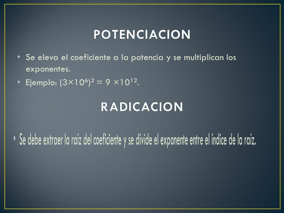POTENCIACION RADICACION