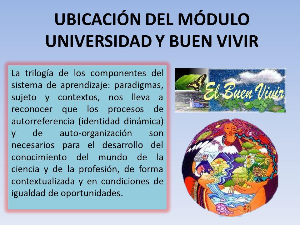 UBICACIÓN DEL MÓDULO UNIVERSIDAD Y BUEN VIVIR