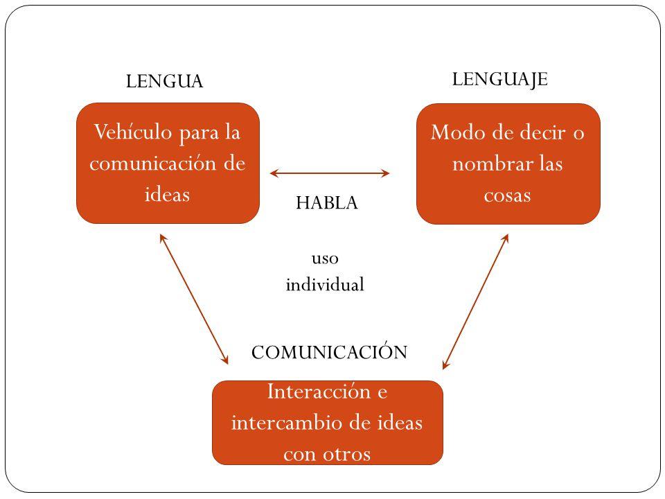 Vehículo para la comunicación de ideas