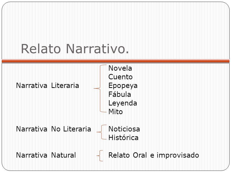 Relato Narrativo. Novela Cuento Narrativa Literaria Epopeya Fábula