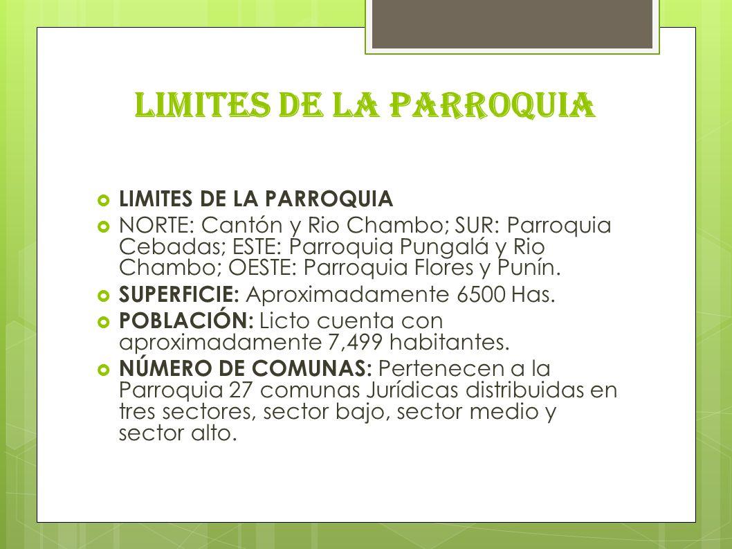 LIMITES DE LA PARROQUIA