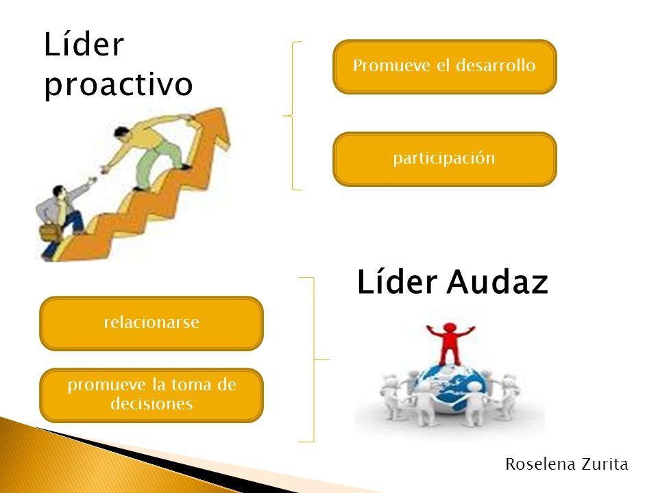 Líder proactivo Líder Audaz Promueve el desarrollo participación