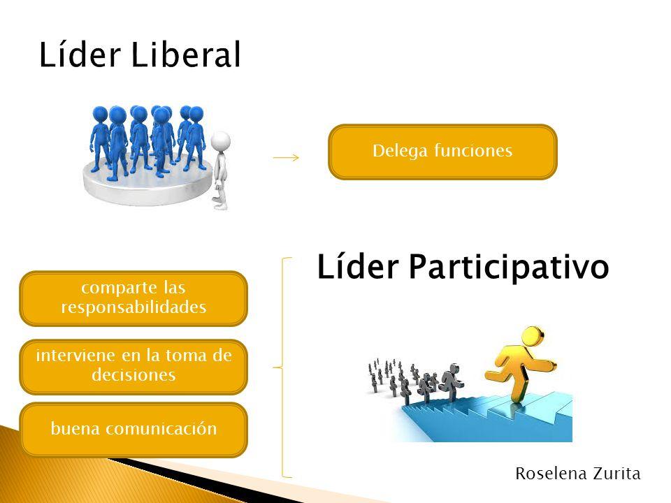 Líder Liberal Líder Participativo Delega funciones