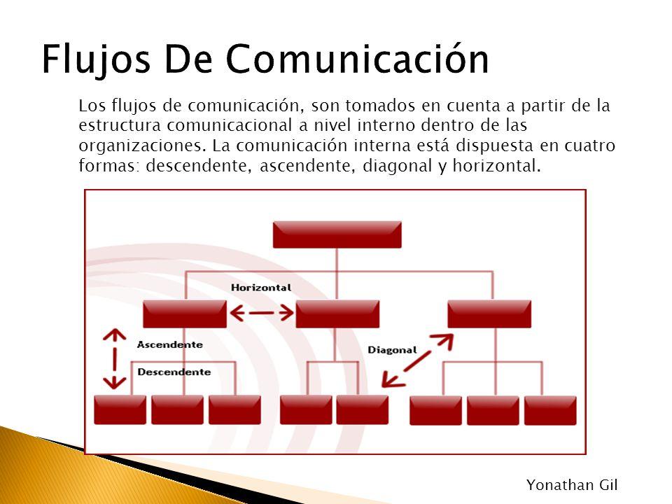 Flujos De Comunicación