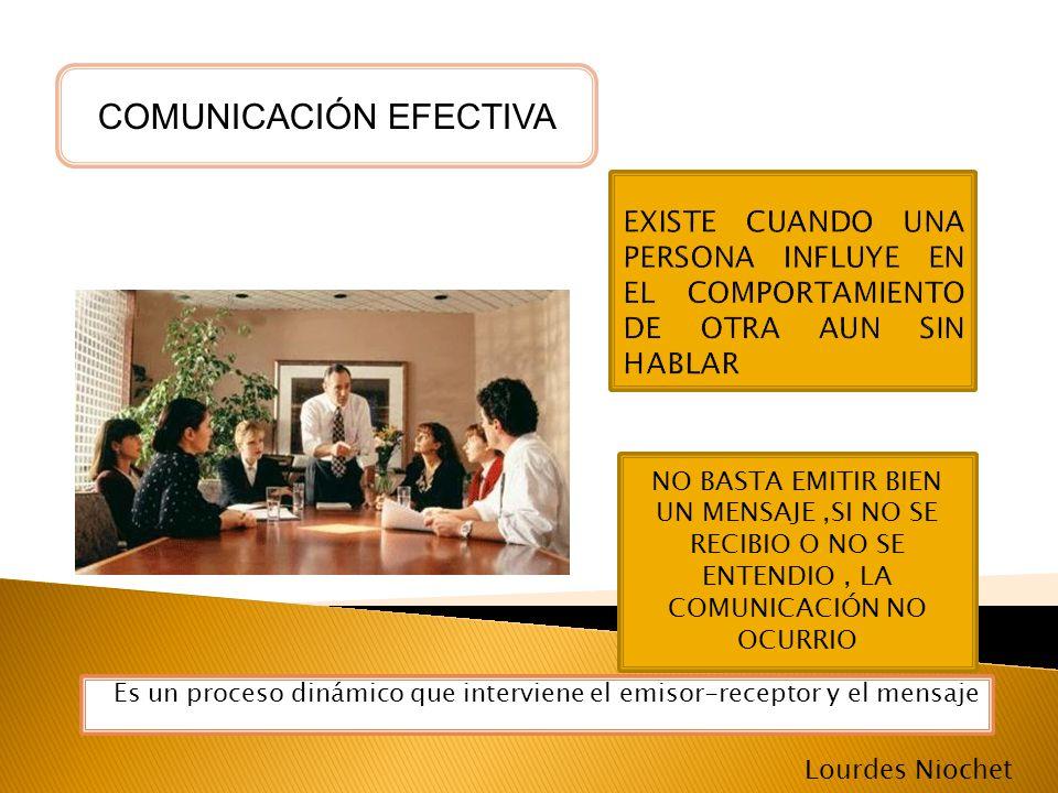 Es un proceso dinámico que interviene el emisor-receptor y el mensaje