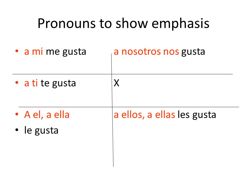 Pronouns to show emphasis