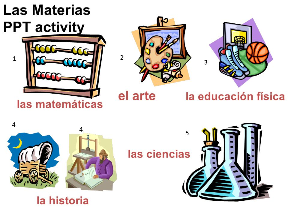Las Materias PPT activity