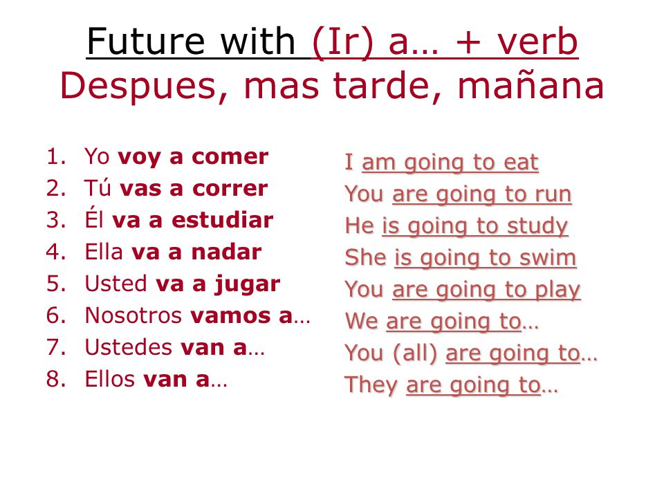 Future with (Ir) a… + verb Despues, mas tarde, mañana
