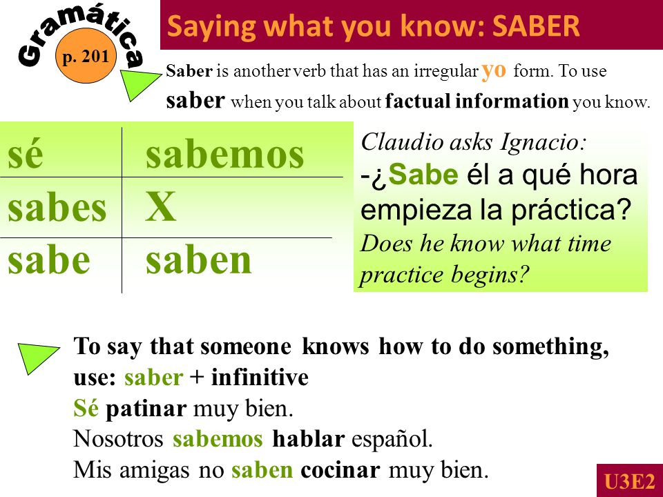 Saying what you know: SABER