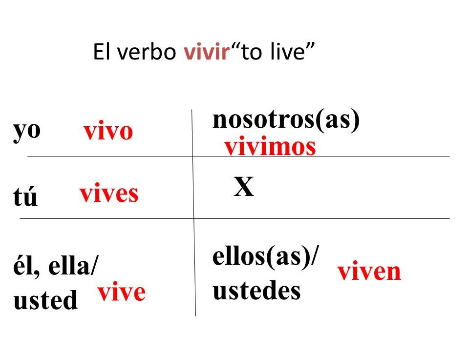 El verbo vivir to live
