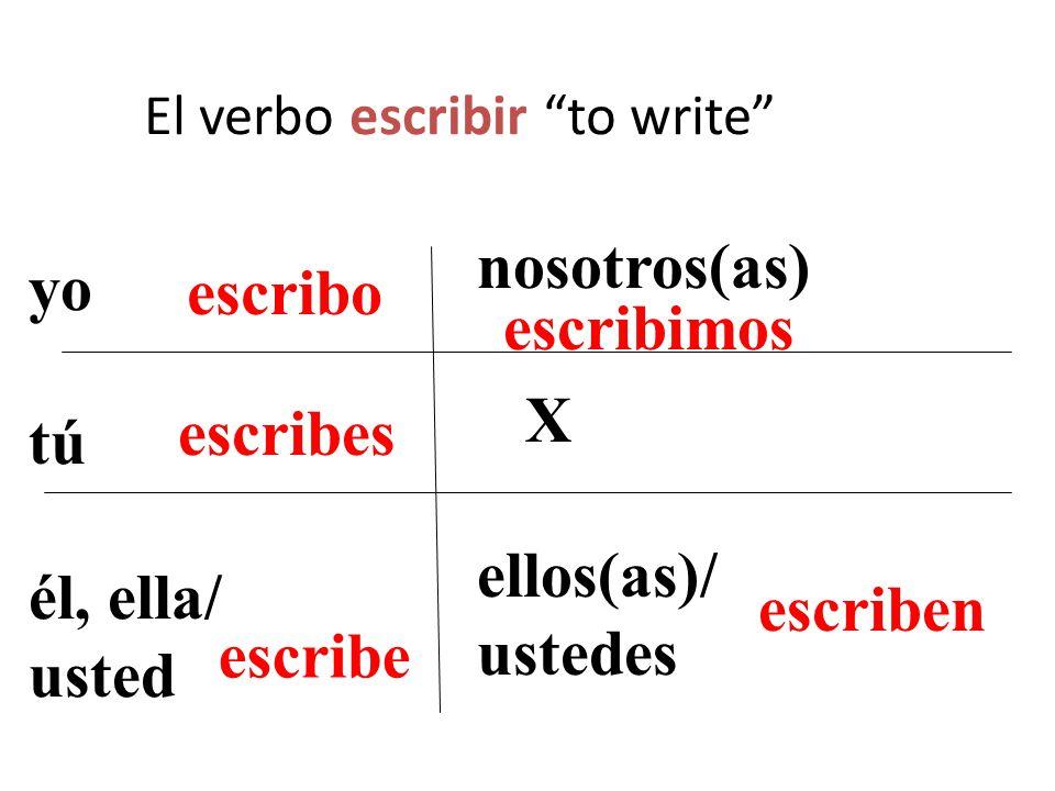 El verbo escribir to write