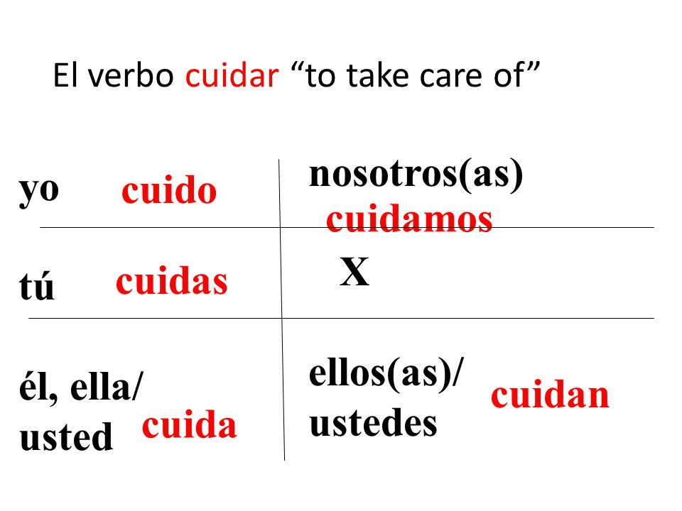 El verbo cuidar to take care of
