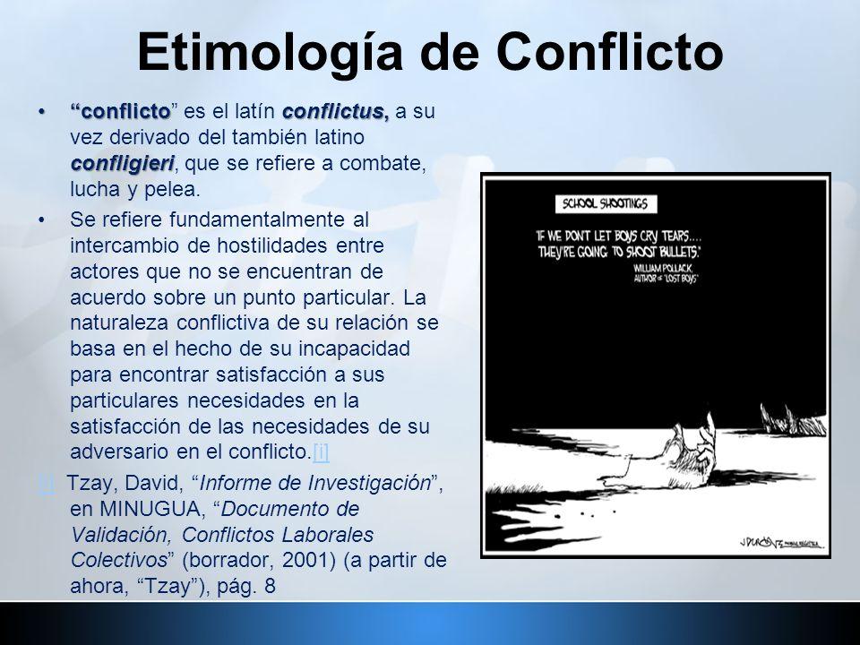 Etimología de Conflicto