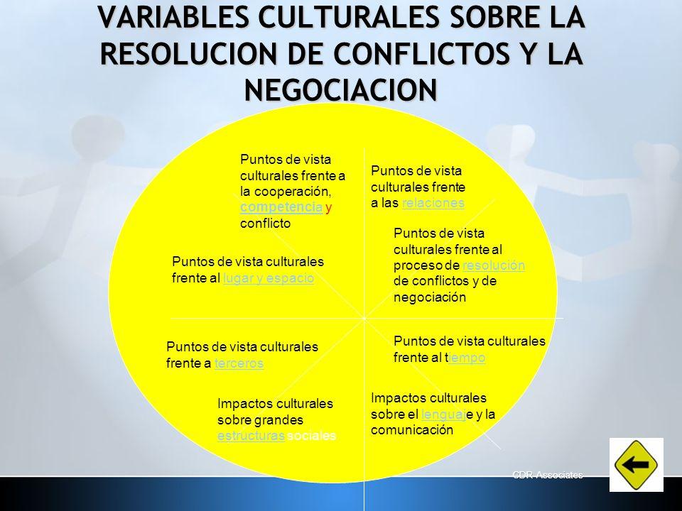 VARIABLES CULTURALES SOBRE LA RESOLUCION DE CONFLICTOS Y LA NEGOCIACION