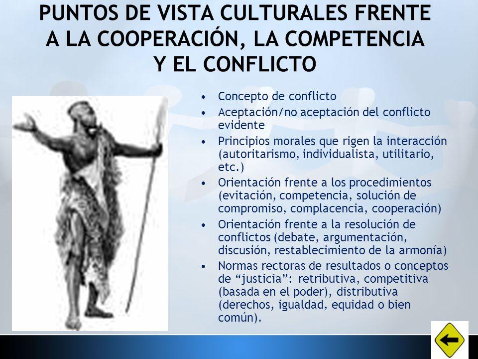 PUNTOS DE VISTA CULTURALES FRENTE A LA COOPERACIÓN, LA COMPETENCIA Y EL CONFLICTO