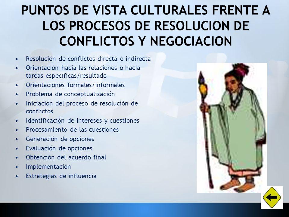 PUNTOS DE VISTA CULTURALES FRENTE A LOS PROCESOS DE RESOLUCION DE CONFLICTOS Y NEGOCIACION