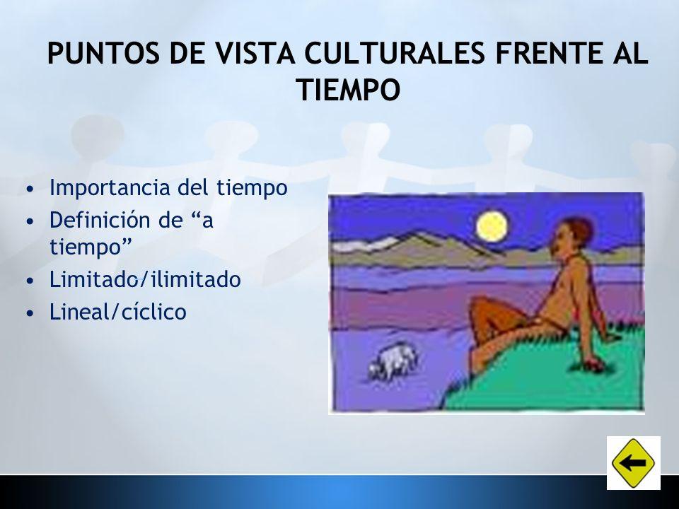 PUNTOS DE VISTA CULTURALES FRENTE AL TIEMPO