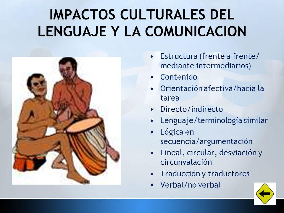 IMPACTOS CULTURALES DEL LENGUAJE Y LA COMUNICACION