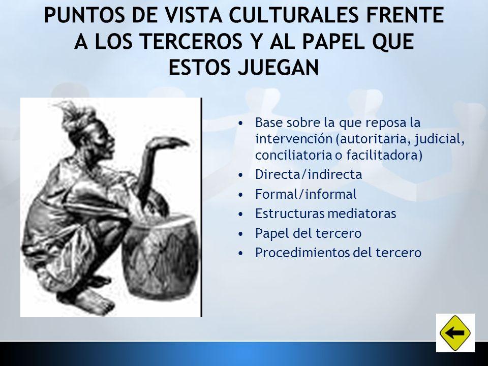PUNTOS DE VISTA CULTURALES FRENTE A LOS TERCEROS Y AL PAPEL QUE ESTOS JUEGAN