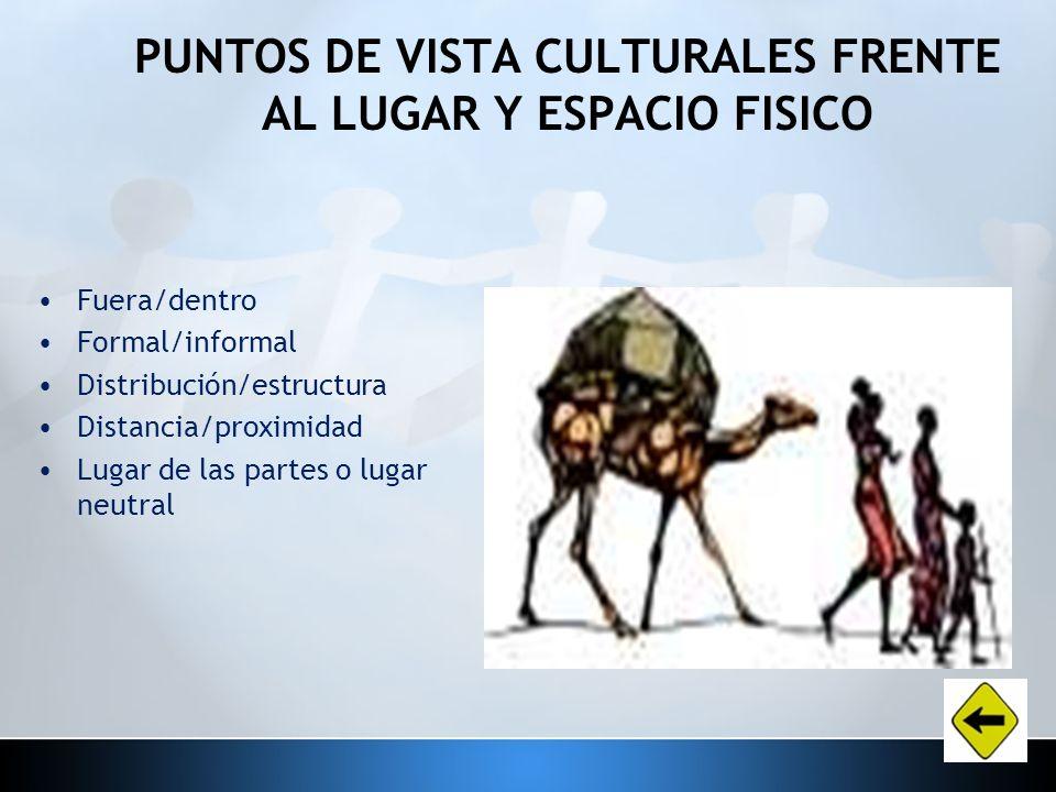 PUNTOS DE VISTA CULTURALES FRENTE AL LUGAR Y ESPACIO FISICO