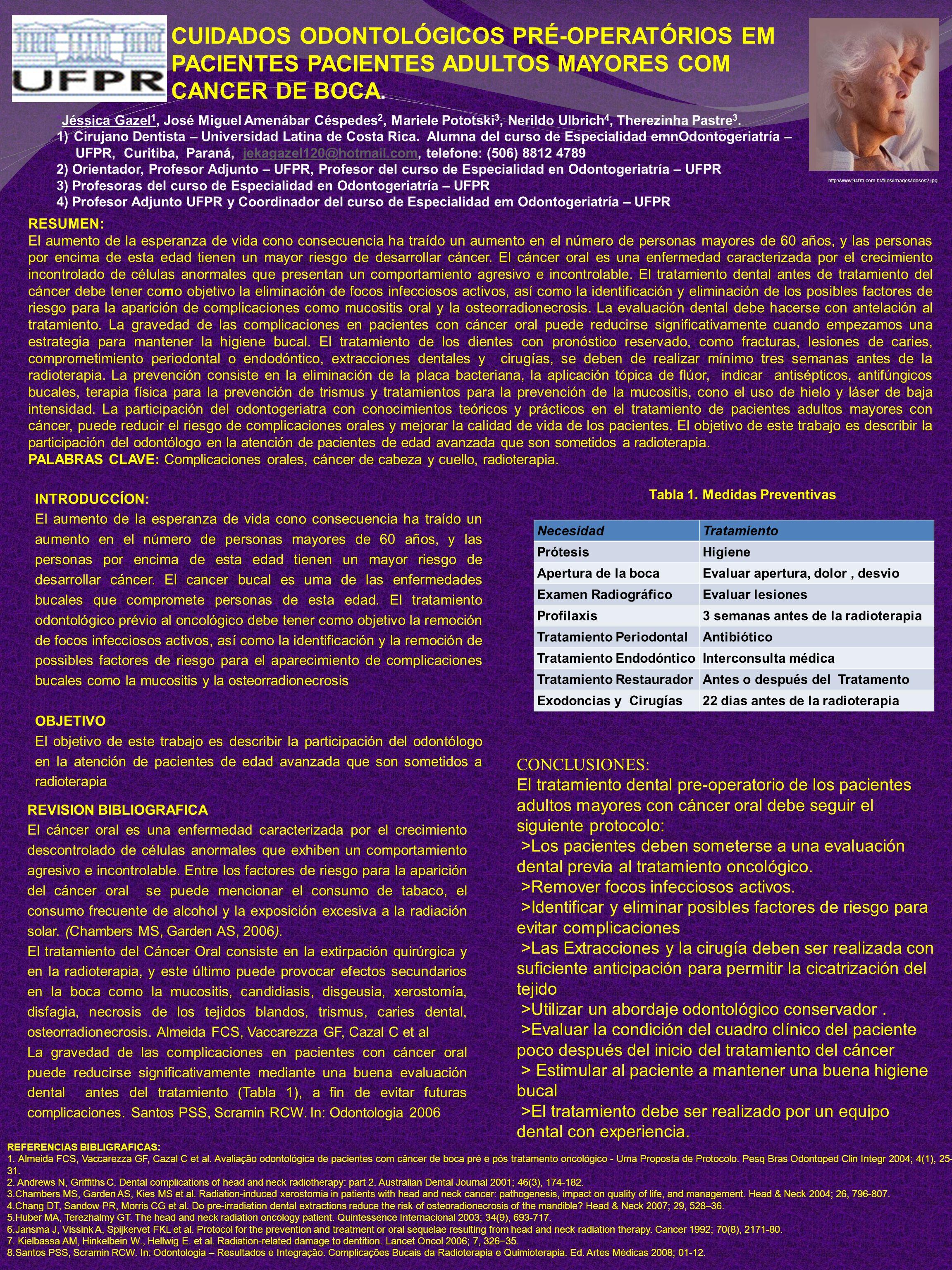 Tabla 1. Medidas Preventivas