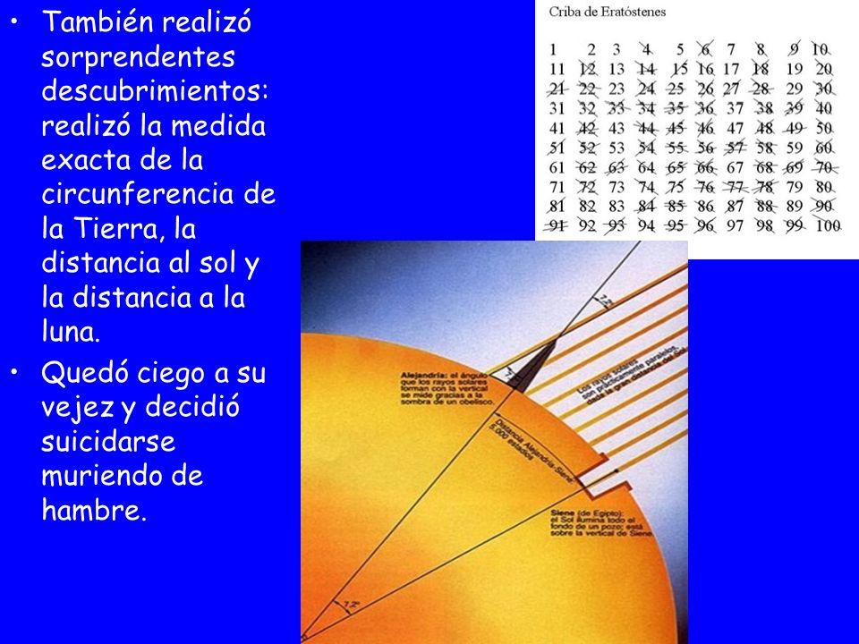 También realizó sorprendentes descubrimientos: realizó la medida exacta de la circunferencia de la Tierra, la distancia al sol y la distancia a la luna.