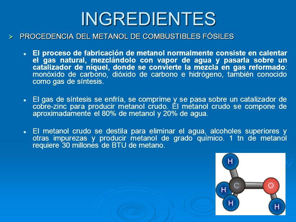 INGREDIENTES PROCEDENCIA DEL METANOL DE COMBUSTIBLES FÓSILES