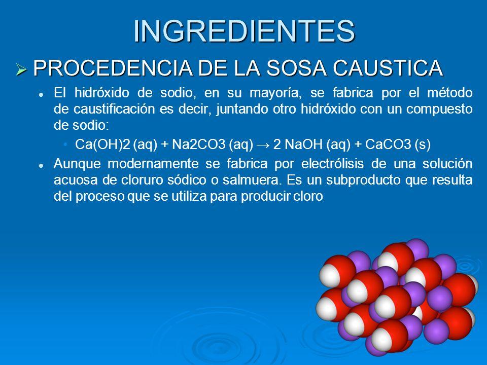 INGREDIENTES PROCEDENCIA DE LA SOSA CAUSTICA